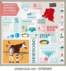 Democratic republic Congo infographics, statistical data, sights. Vector illustration