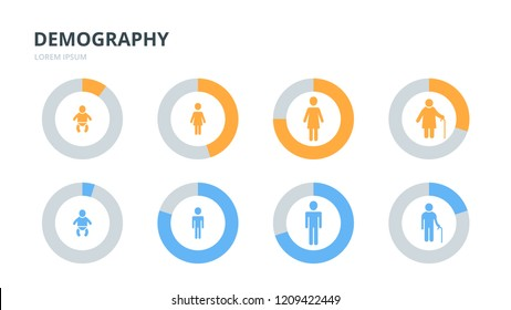 Demography population age generation infographics