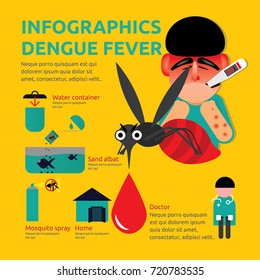 Dengue Fever Images, Stock Photos & Vectors | Shutterstock