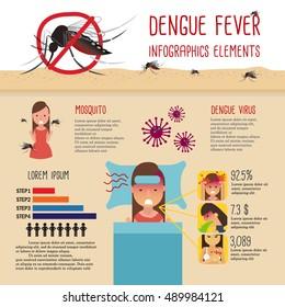 Dengue Prevention Images, Stock Photos & Vectors | Shutterstock