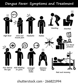 Dengue Fever Symptoms and Treatment Aedes Mosquito Stick Figure Pictogram Icons