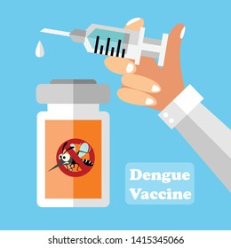 Dengue vaccine formulated for protection dengue fever. Against virus from mosquito