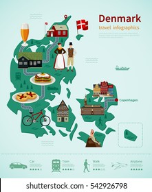 Denmark travel infographics with map traditional cuisine landmarks road and rating of using transport vector illustration