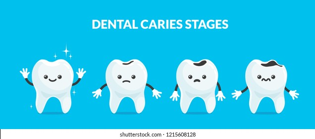 Dental Caries Stages. Cartoon Character Tooth Care Decay for Dentistry Design Concept Vector Illustration