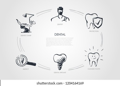 Dental - dentist, dentist chair, inspect, dental implant, cleaned tooth, protection vector concept set. Hand drawn sketch isolated illustration
