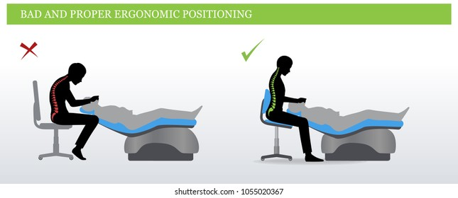 Dental ergonomics. Wrong and correct sitting pose. Dental ergonomic posture with dentist and a patient. Healthy back spine