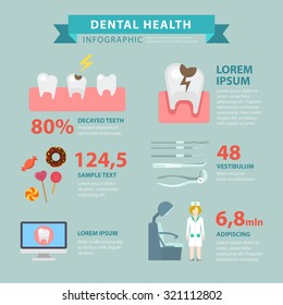 Dental health flat style thematic infographics concept. Tooth decay damage caries sweets info graphic. Conceptual web site infographic collection.