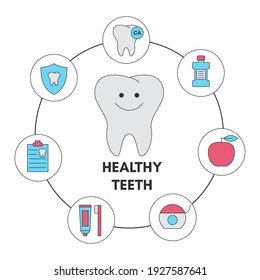 Dental healthcare infographic. Protect teeth. Orthodontic vector set.