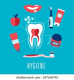Dental hygiene medical concept in flat style with cross section of healthy tooth surrounded toothbrushes, toothy smile, apple, toothpaste, floss and caption Hygiene