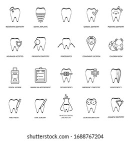 Dental linear icons collection. All types of dental services. Vector.