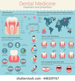 Dental medicine infographic or infochart layout with line and circle charts or diagrams and world map. Template with tooth structure and ways to treat teeth decay, how to care gums