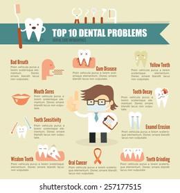 Dental problem health care infographic