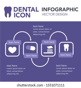 Dental and Teeth Care Infographic