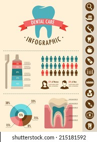 Dental and teeth care infographics - treatment, prevention