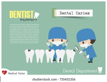 Dentist check up your teeth and look for dental caries . Vector . Flat design .