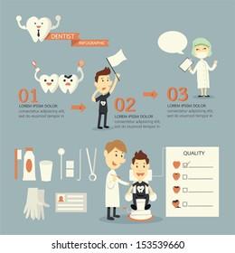 Dentist infographics,set
