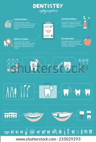 dentistry-infographics-dental-care-treat