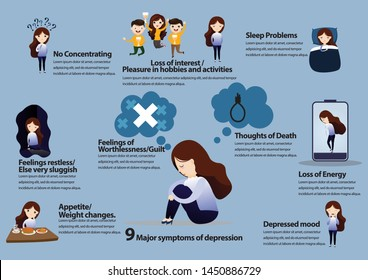 Depression signs and symptom. Infographic for people with mental health problems. Sad woman in despair. Stress and loneliness. Flat vector illustration