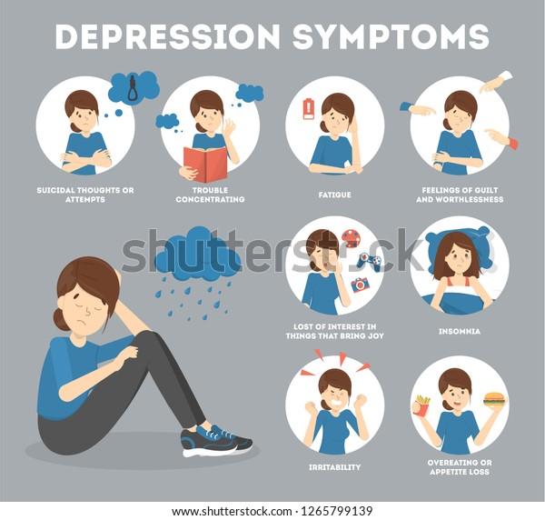symptom för depression
