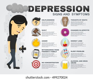 Depression signs and symptoms infographic concept. Vector flat cartoon illustration poster icon. Sad women character. mental health concept, people, sadness