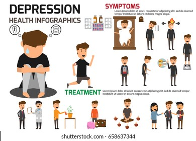 Depression signs and symptoms infographic concept. Major Depressive disorder vector illustration.