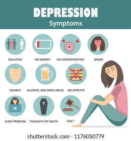Depression symptoms infographic concept. Flat cartoon illustration poster about mental health. Sad girl in depression. Vector illustration