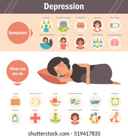 Depression - symptoms and treatment. Vector. Cartoon character. Isolated. Flat.