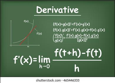 Derivative function on green chalkboard vector