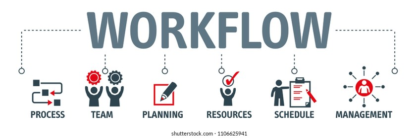 design banner concept for workflow web page, business process, project management, teamwork, organization
