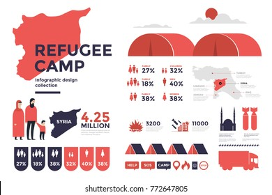 Design elements of infographics on topic of refugees from Middle East. Image of the Arab family, camp, map of Syria and border areas. Vector illustration.