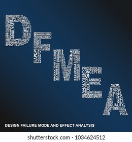 Design failure mode and effect analysis diagonal typography background. Blue background with main title DFMEA filled by other words related with design failure mode and effect analysis method