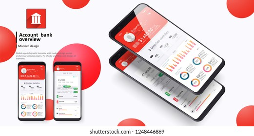 Design of the mobile app UI, UX. A set of GUI screens for mobile banking.Online statistics and data Analytics.Digital money market, investment, finance and trading