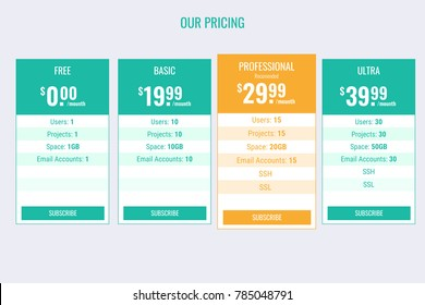 The design of tariffs for virtual hosting, VDS and VPS. Vector illustration.
