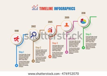 Business Timeline Template | Design Template Business Timeline Vector Illustration Stock