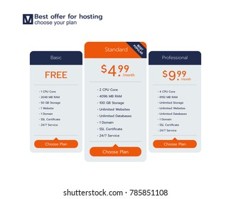 Design Template for Pricing Table in Flat Design Style for Websites and Applications. Vector illustration concept