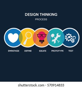 design thinking process illustration, icons over colored circles, blue color backdrop