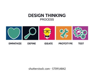 design thinking process illustration, icons over colored circles, white color backdrop