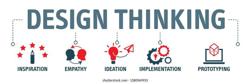 Design thinking process infographic concept. Vector icons illustrate inspiration, empathy, ideation, implementation and prototyping.