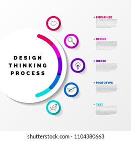 Design thinking process. Infographic design template. Vector illustration