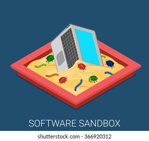 Desktop malicious software application development sandbox debug flat 3d isometric code programming technology antivirus malware concept web vector illustration. Infected laptop in sand box bug worm.