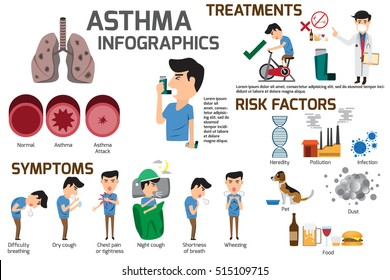 Detail about of asthma symptoms and causes have man uses an inhaler because against the asthma attack. Health care concept vector illustration.