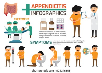 Detail brochure of appendicitis symptoms and prevention with risk factors infographics element. health or healthy and medical vector illustration.
