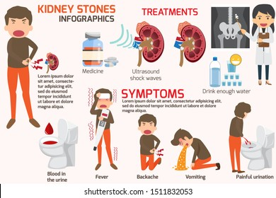 Detail medical set elements and symptoms with treatment of kidney stone infographics. vector illustration. Kidney stones disease infographics.