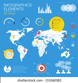 Detail modern infographic vector illustration with Map of world, Information Graphics. Easy to edit country. Modern flat design