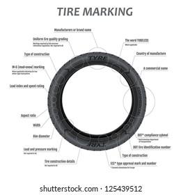 Detailed car tire marking scheme