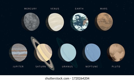 Detailed flat vector illustration of the nine planets in our solar system with realistic colors. The names of the planets are included. Feel free to use only parts of the illustration too.
