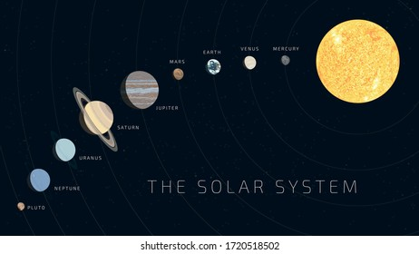 Detailed flat vector illustration of the solar system with nine planets depicted in realistic colors. Feel free to use only parts of the illustration too.