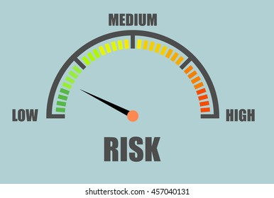 detailed illustration of a risk meter, eps10 vector