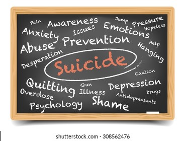 detailed illustration of a suicide wordcloud on a blackboard, eps10 vector, gradient mesh included