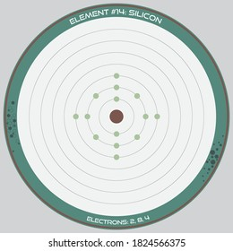 Detailed infographic of the atomic model of the element of Silicon.